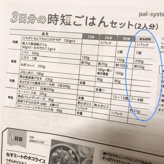 パルシステム【夫婦+1歳】口コミ評判!時短ごはんセットや費用をブログでレビュー