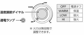 toffy(トフィー)スモークレス焼肉ロースターk-sy1-pa口コミ評判!使い方やお手入れ方法を紹介